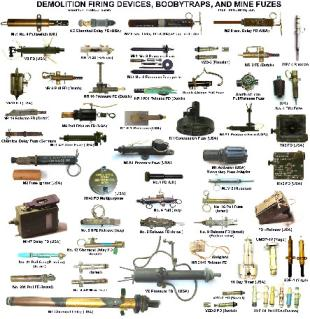 Demolition Firing Devices, Booytraps, & Mine Fuzes Poster