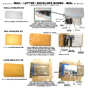 Envelope IEDs, Letter/Mail Bombs Poster