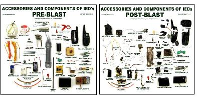 Components - Pre-Blast and Post Blast Poster Set - 2 Poster set