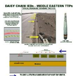 Daisy Chain IEDs Training PosterDaisy Chain IEDs Training Poster